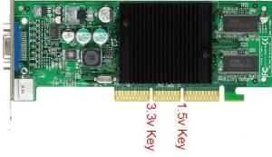 VGA card AGP